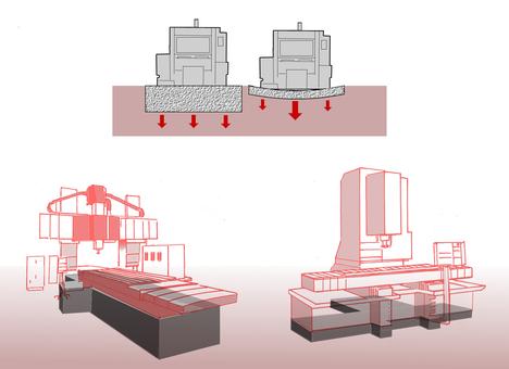 Machining center concrete pressure-resistant bed