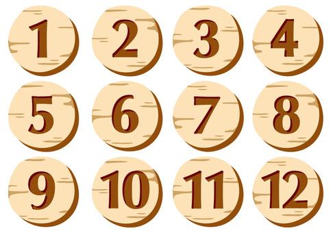 Kanban numbers