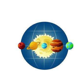 Solar system 4