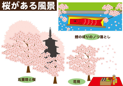 Scenery with cherry blossoms