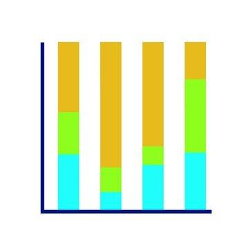 Column chart 2