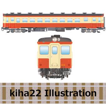 ディーゼルカー キハ22系