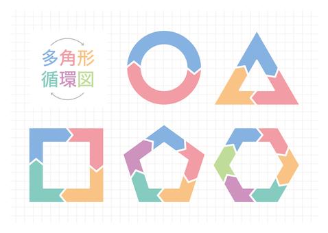 Cycle diagram_polygon_color