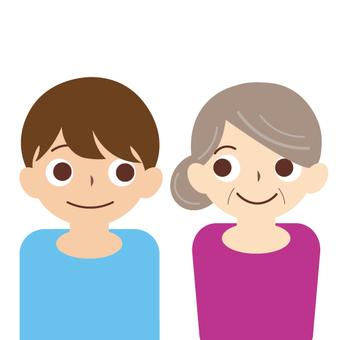 家庭(父母和子女,兒子和母親)