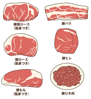 Meat (pork)