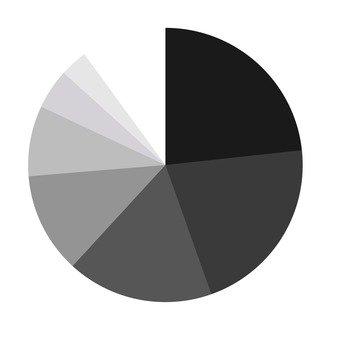 Pie chart (monochrome)