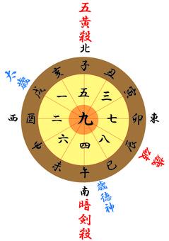 2018 (우쑤) 년 Jiuxing 구성 2