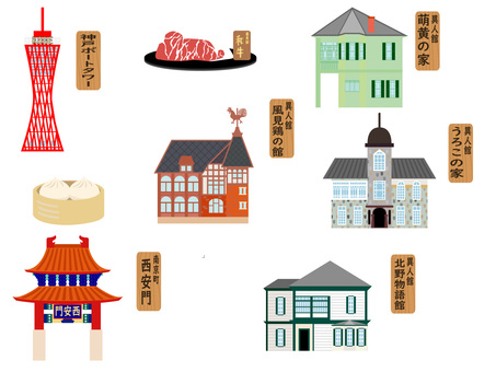 Tourist spot of Hyogo ① Kobe