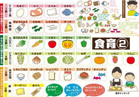 식육 (영양 지식)