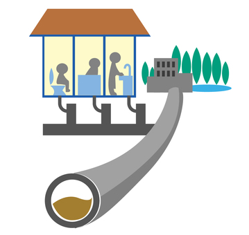 Domestic drainage and sewerage