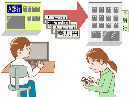 Image of Internet banking