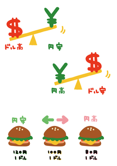 Forex illustration set